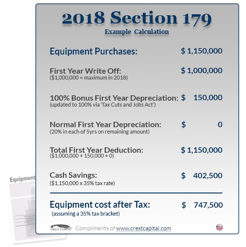 section-179-2018
